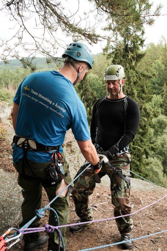 Överlevnadstema och teambuilding
